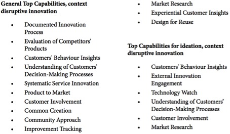 innovation capabilities